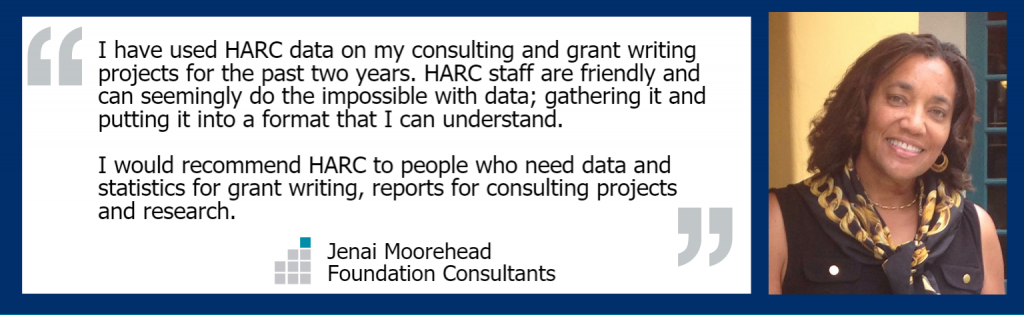 """I have used HARC data on my consulting and grant writing projects for the past two years. HARC staff are friendly and can seemingly do the impossible with data: gatherng it and putting it into a format that I can understand. I would recommend HARC to people who need data and statistics for grant writing, reports for consulting project, and research."" Jenai Moorehead, Foundation Consultants"