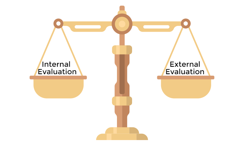 Internal vs  External Evaluation – Pros and Cons – Harc Data