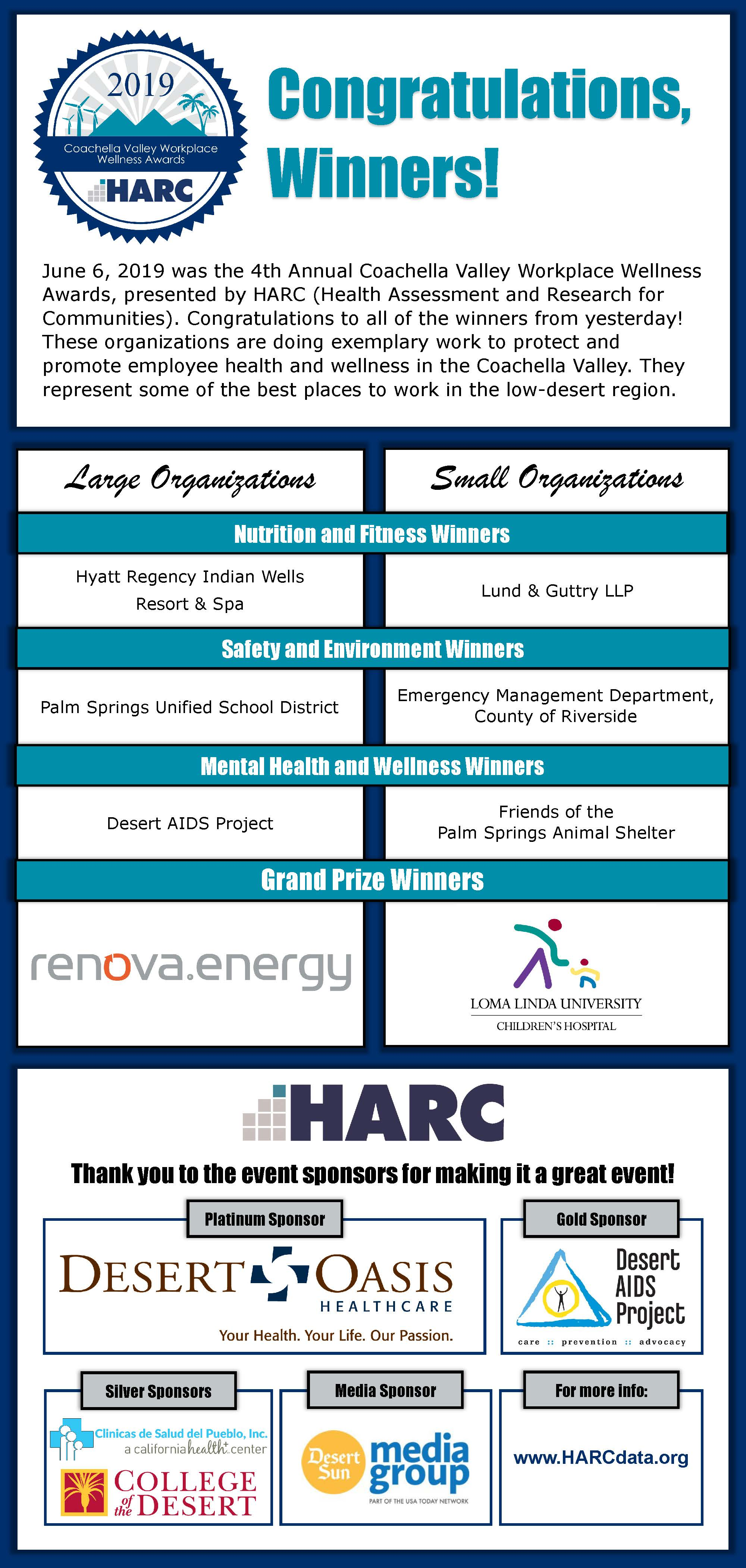 HARC Announces the 2019 Workplace Wellness Awards Winners - Ad from the Desert Sun